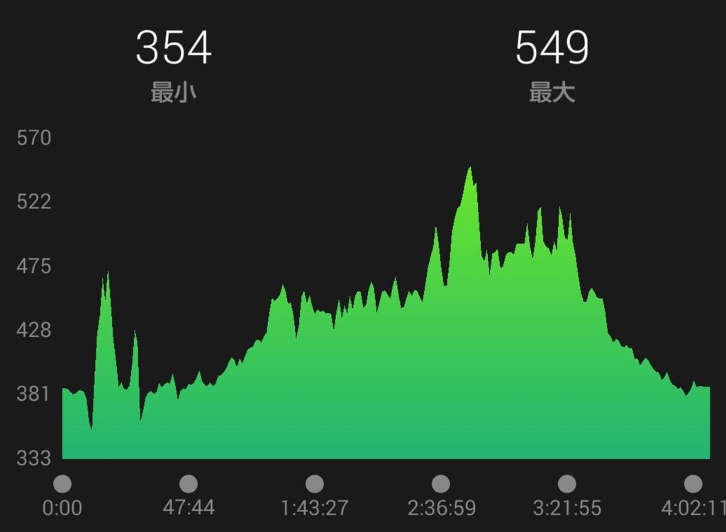 f:id:shukuzou:20180926102548j:plain