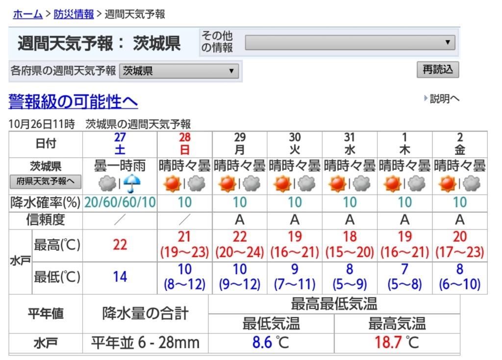 f:id:shukuzou:20181026112659j:plain