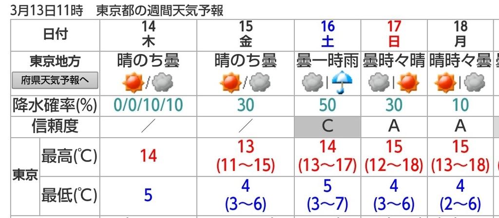 f:id:shukuzou:20190313135020j:plain