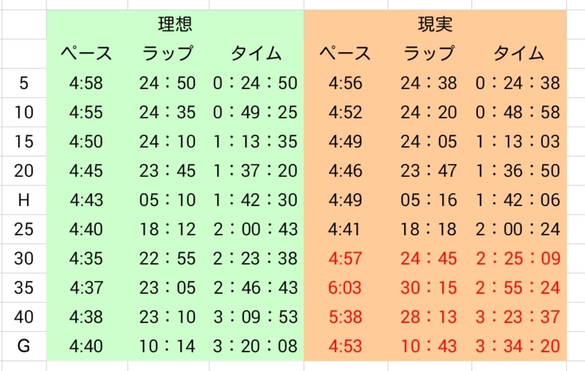 f:id:shukuzou:20190318141226j:plain