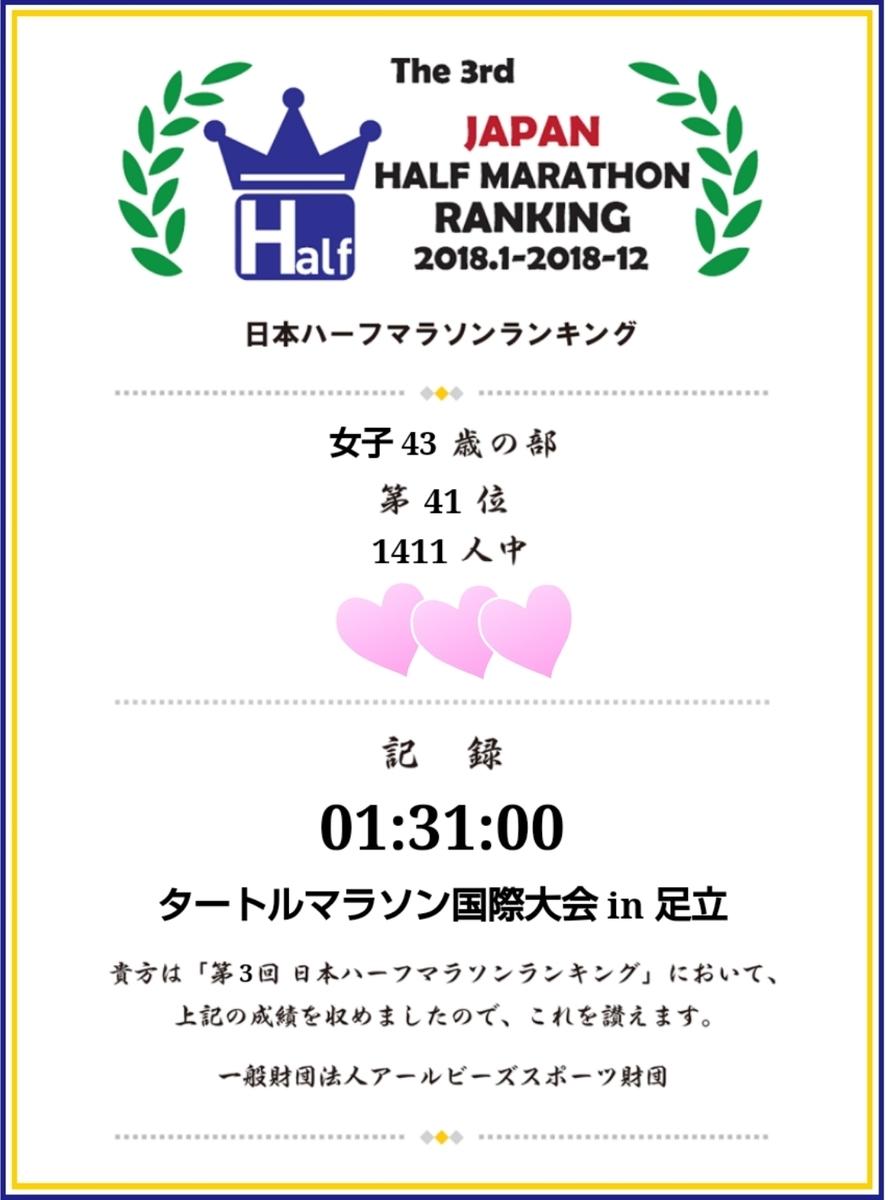 f:id:shukuzou:20190326101853j:plain