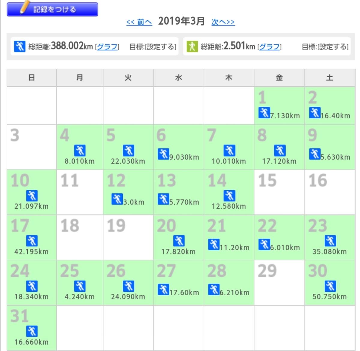 f:id:shukuzou:20190401131127j:plain