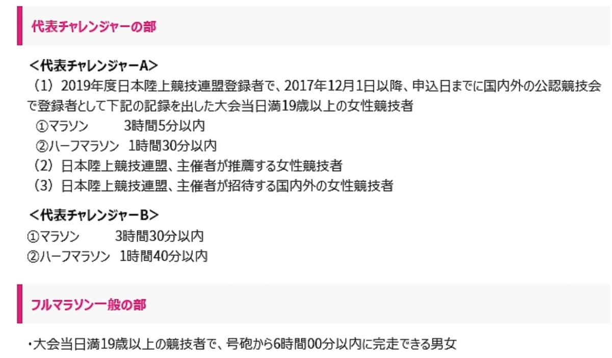 f:id:shukuzou:20190411144750j:plain