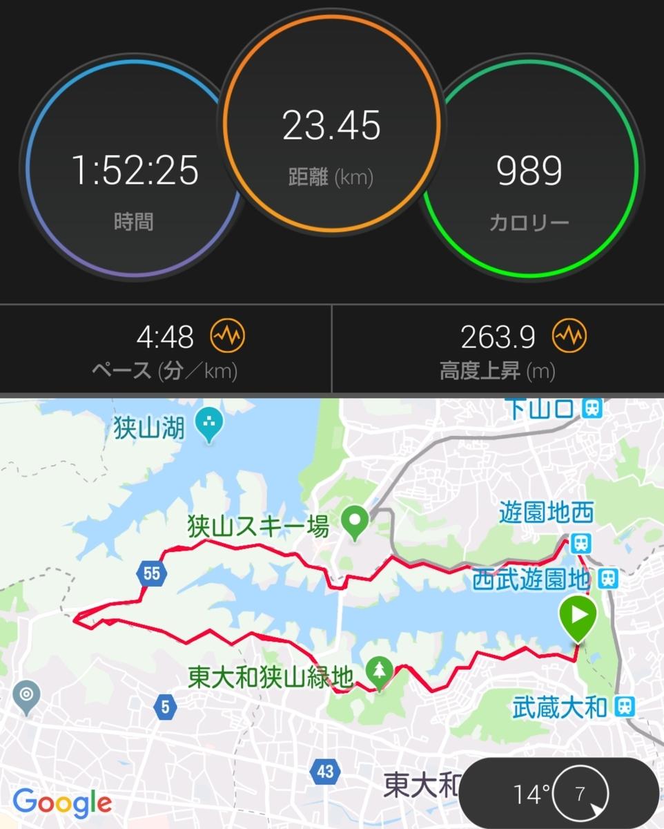 f:id:shukuzou:20190501105133j:plain