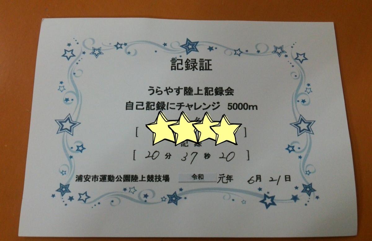 f:id:shukuzou:20190622232107j:plain