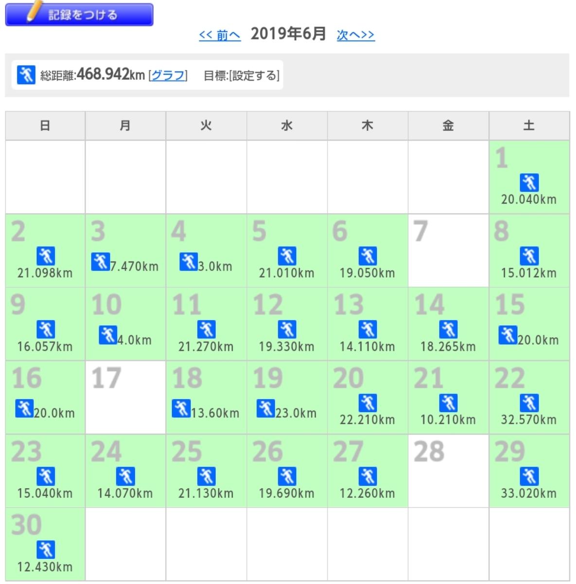 f:id:shukuzou:20190701142530j:plain