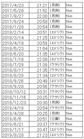 f:id:shukuzou:20190829155442p:plain