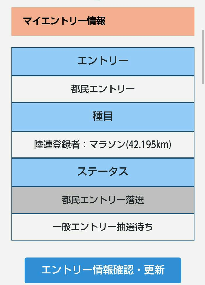 f:id:shukuzou:20190902141348j:plain