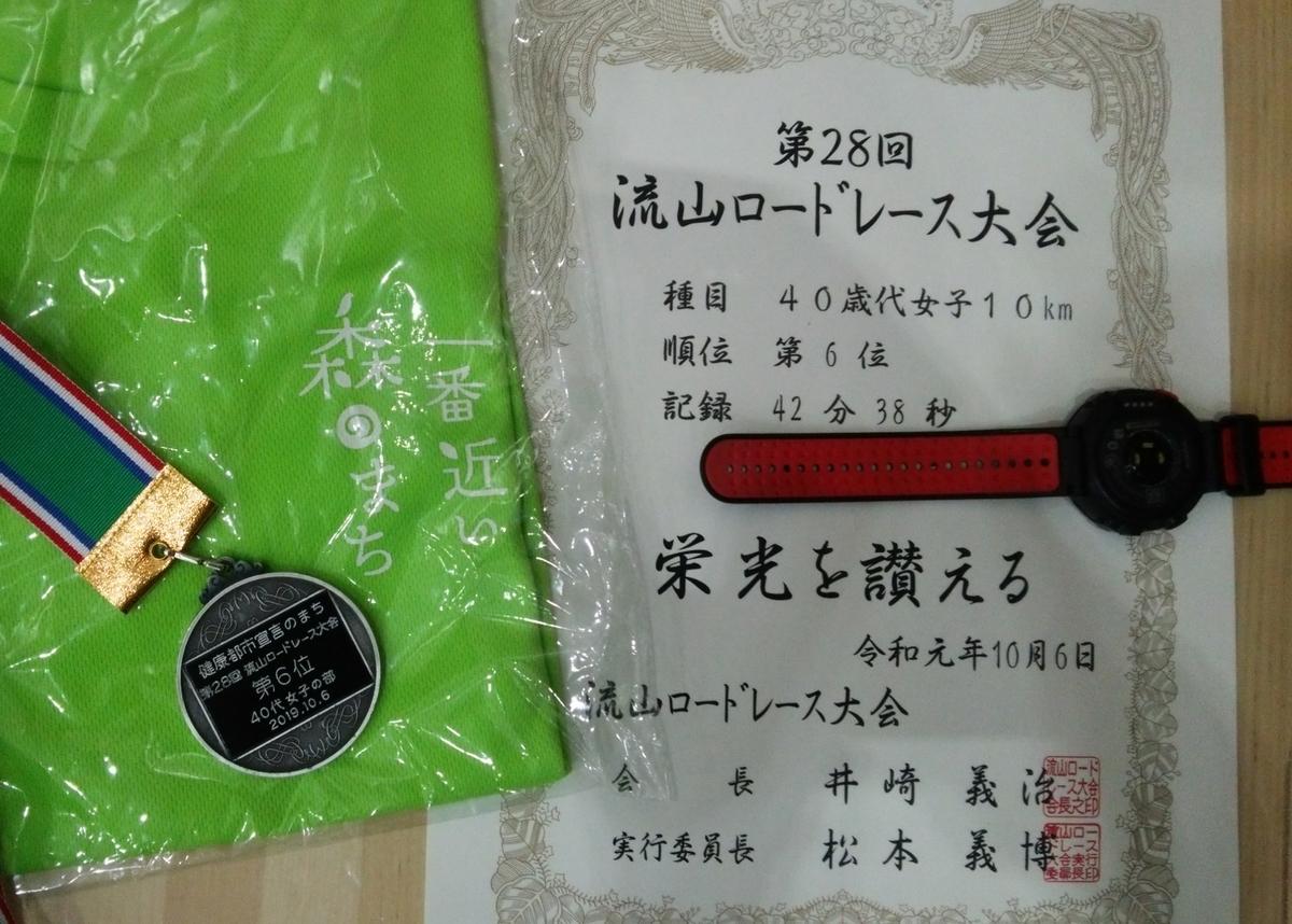 f:id:shukuzou:20191006210120j:plain