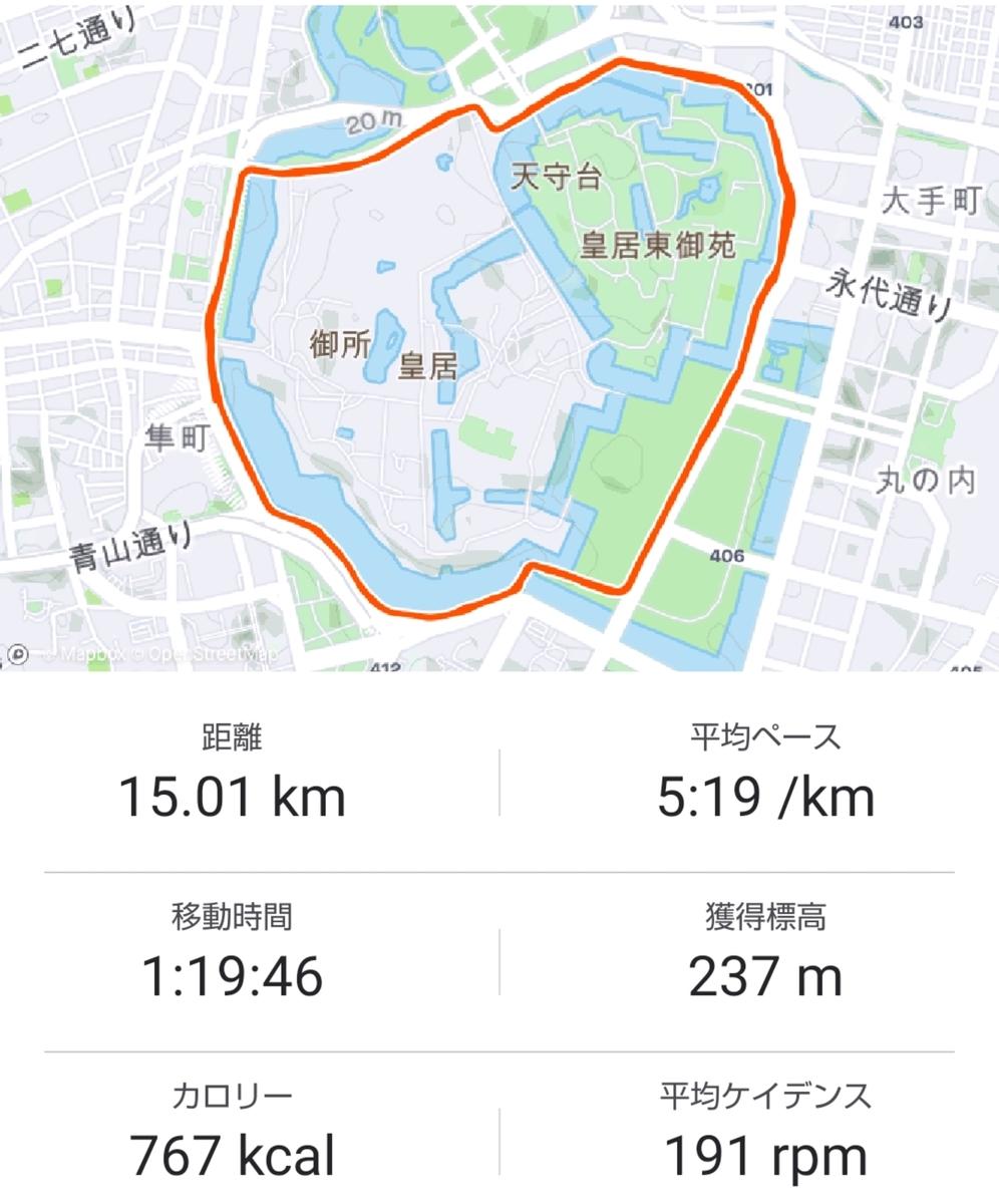 f:id:shukuzou:20200217160102j:plain