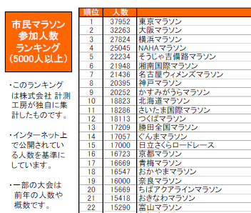 f:id:shukuzou:20200318151205p:plain