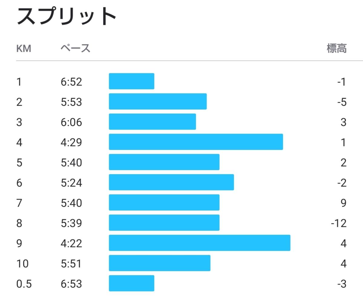 f:id:shukuzou:20200318160341j:plain