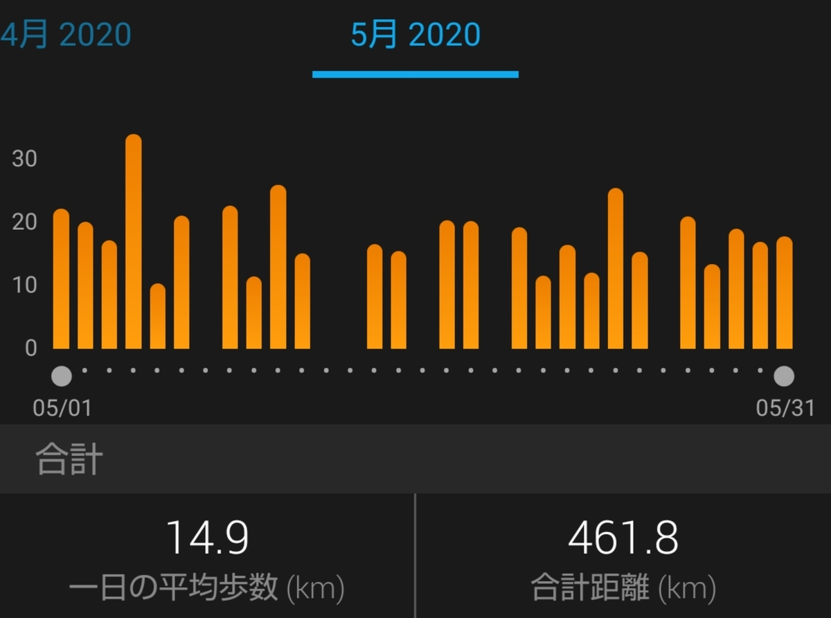 f:id:shukuzou:20200601141552j:plain