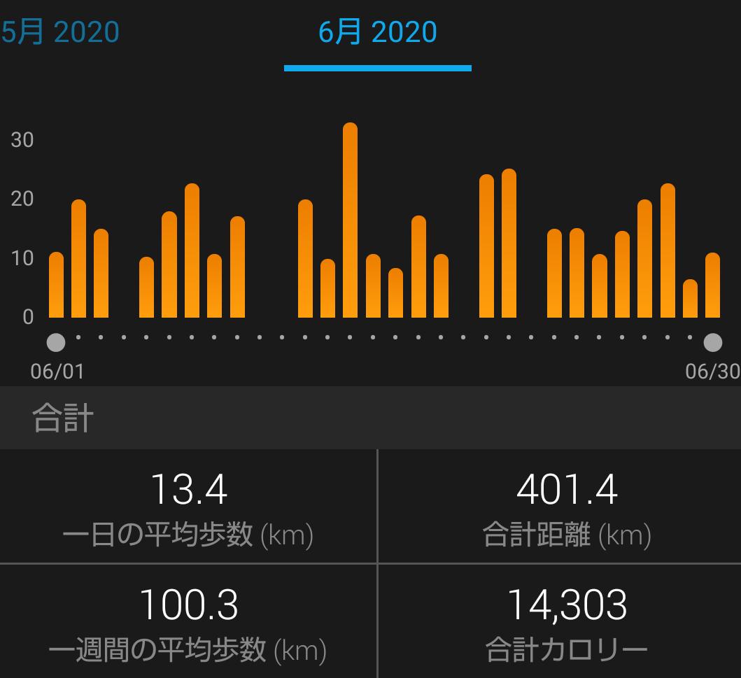f:id:shukuzou:20200702144906p:plain