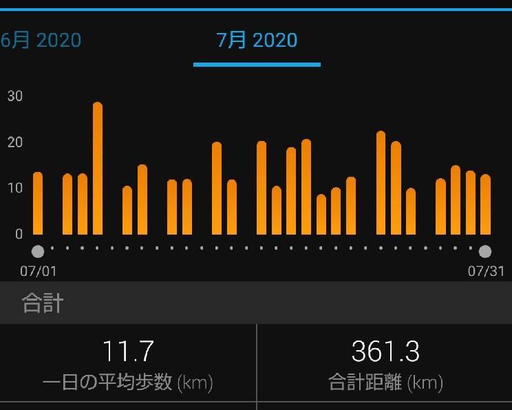 f:id:shukuzou:20200803142755j:plain