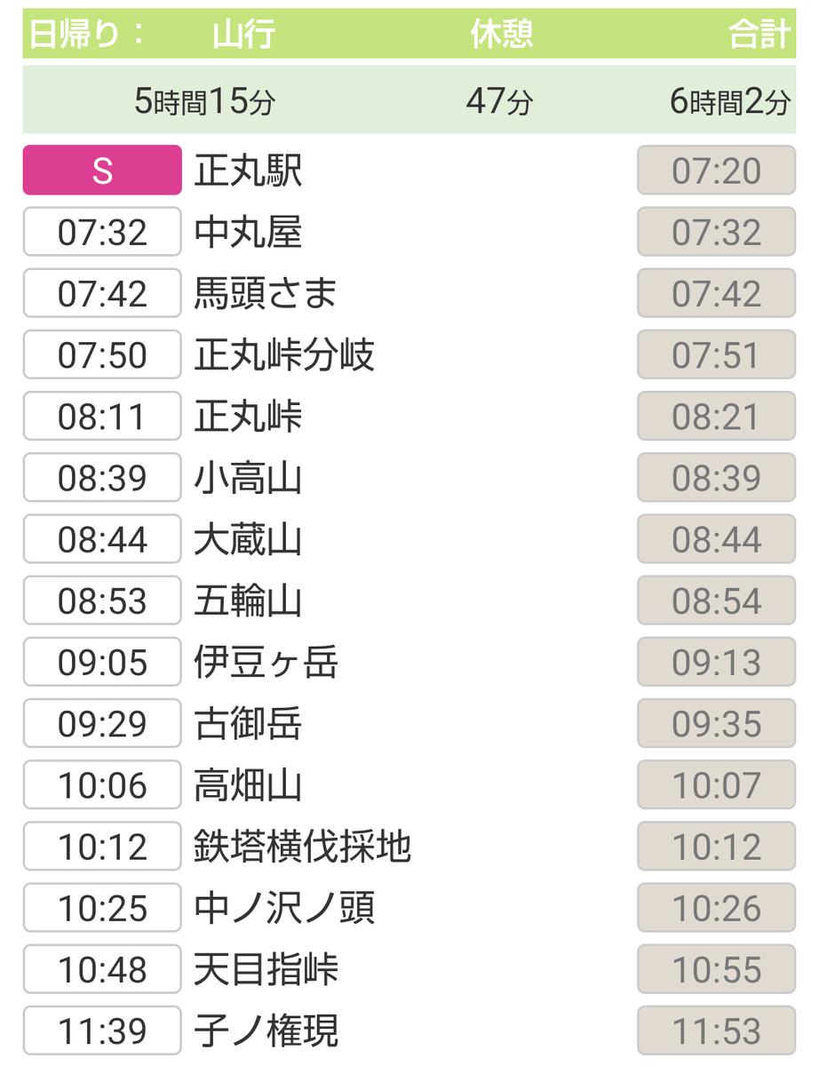 f:id:shukuzou:20200831143554p:plain