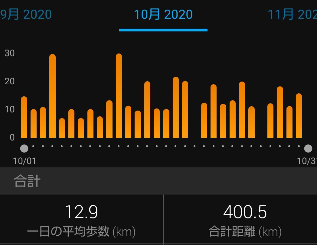 f:id:shukuzou:20201105151527p:plain