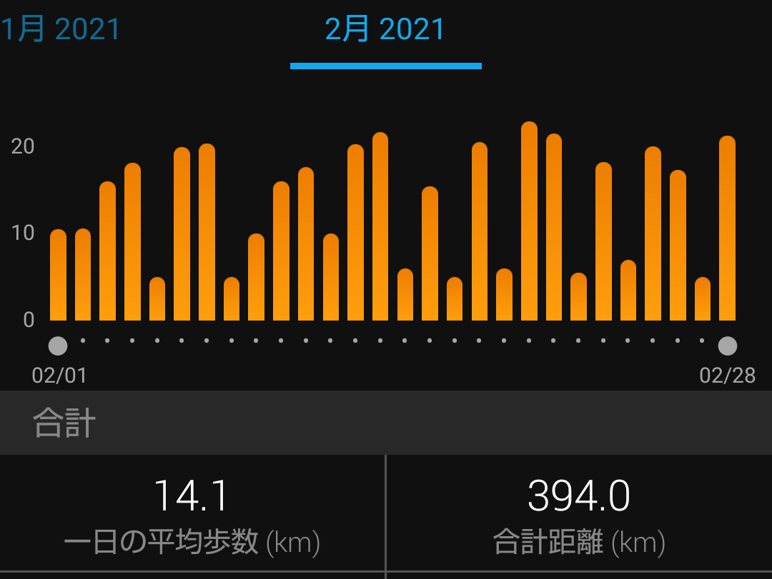 f:id:shukuzou:20210302140222p:plain