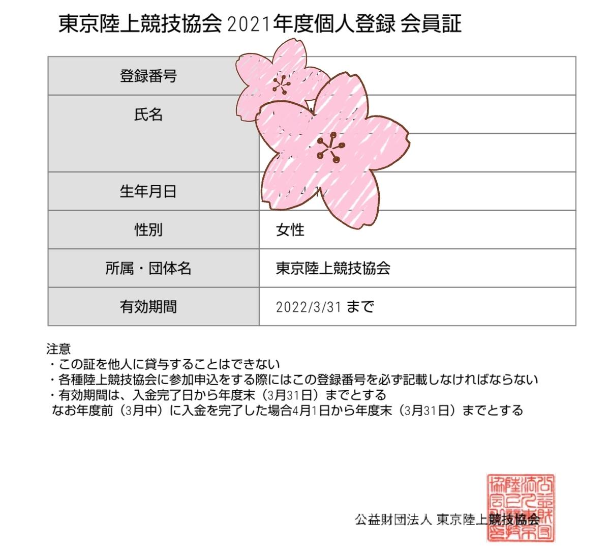 f:id:shukuzou:20210316145900j:plain