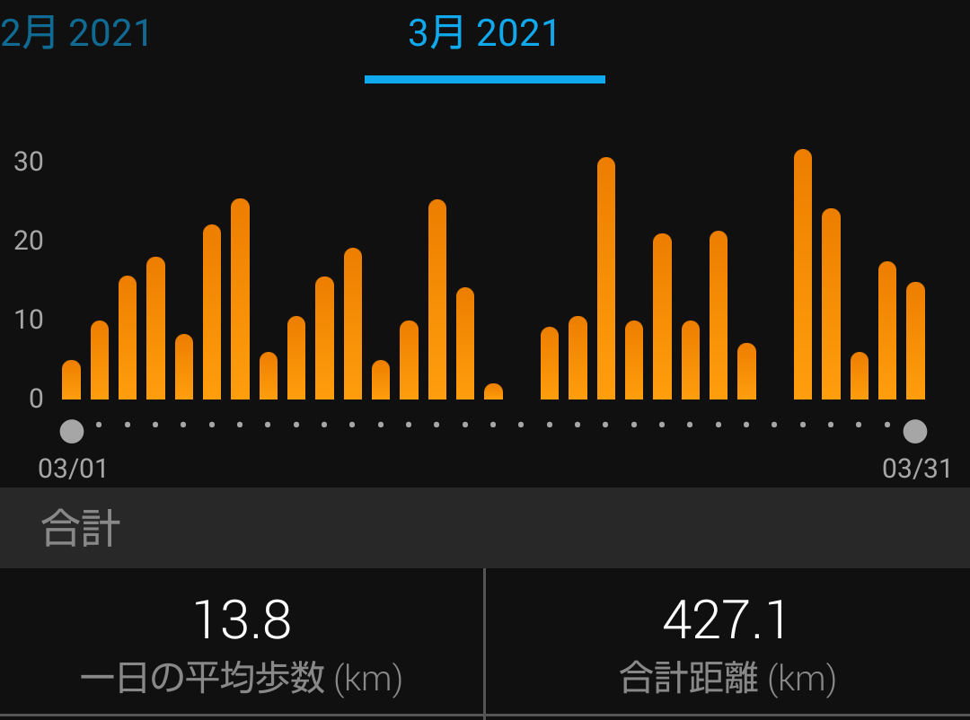 f:id:shukuzou:20210402102954p:plain