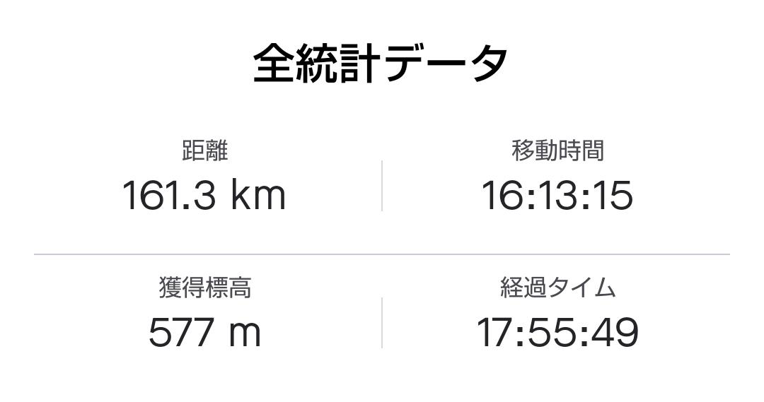 f:id:shukuzou:20210426140128p:plain