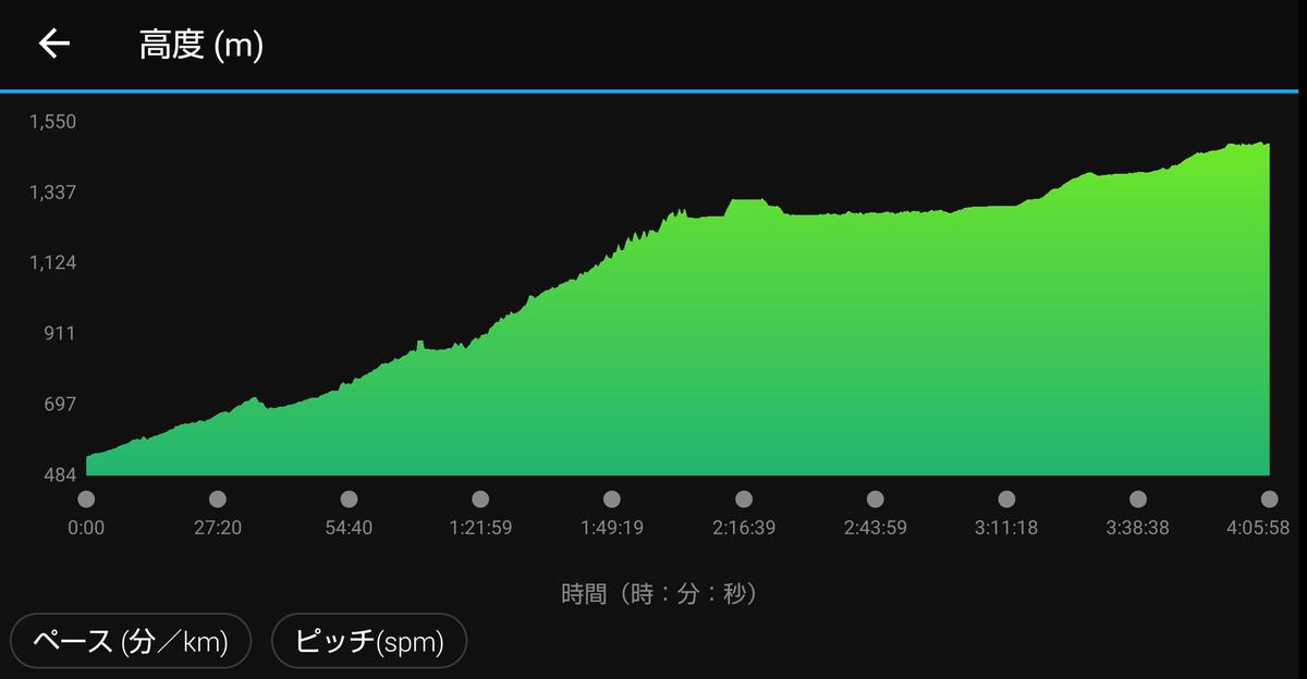 f:id:shukuzou:20210524150201p:plain