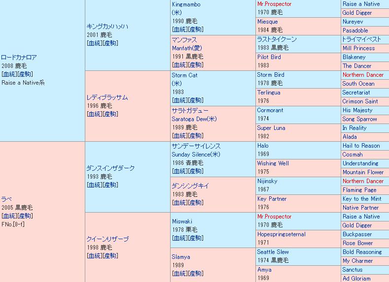 f:id:shumpei116:20200106205147p:plain