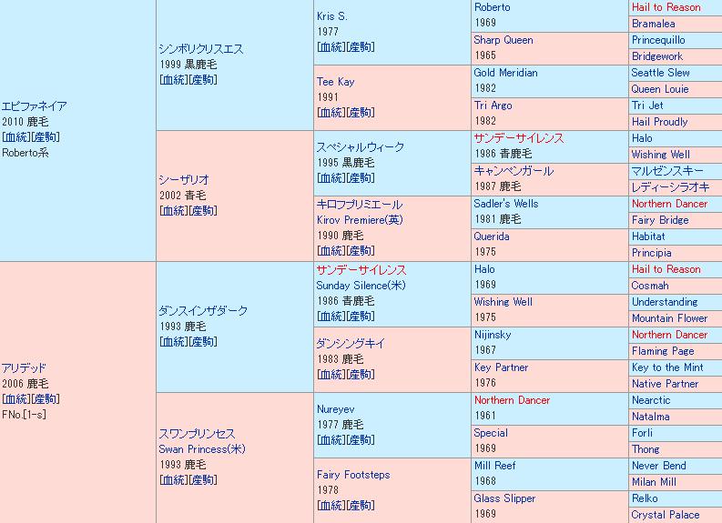 f:id:shumpei116:20200106205207p:plain