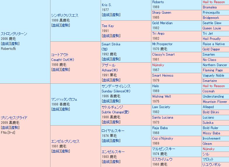 f:id:shumpei116:20200106205225p:plain