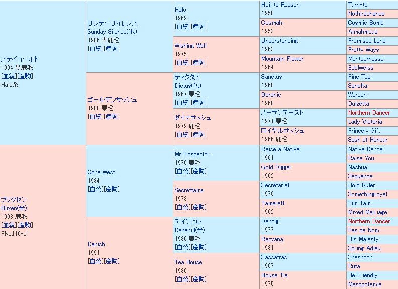 f:id:shumpei116:20200116125217p:plain