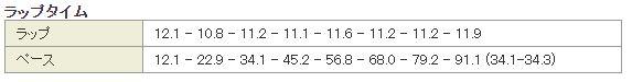 f:id:shumpei116:20210521043058j:plain