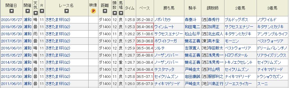 f:id:shumpei116:20210602153730p:plain