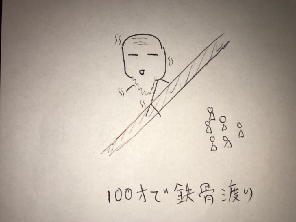 f:id:shun10982:20170122180654j:plain