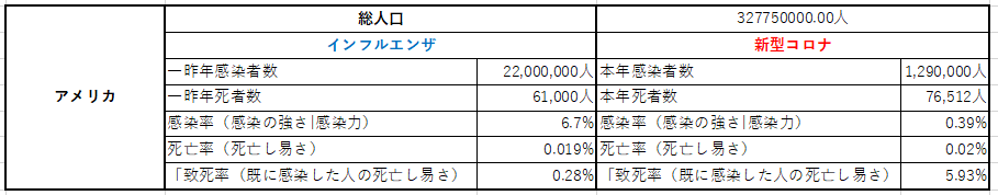 f:id:shun6311:20200511174021p:plain