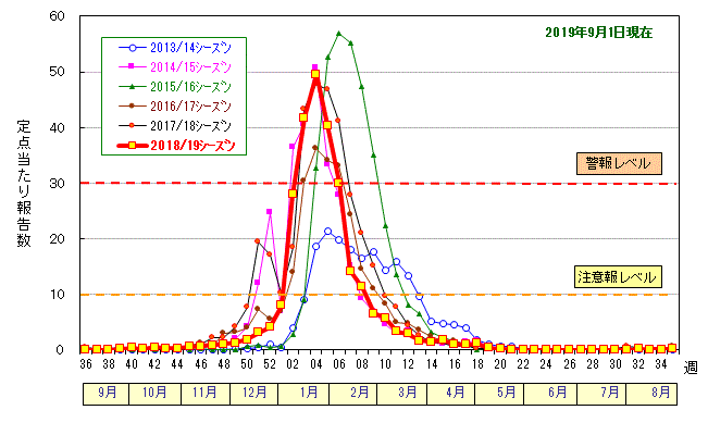 f:id:shun6311:20210117090728p:plain