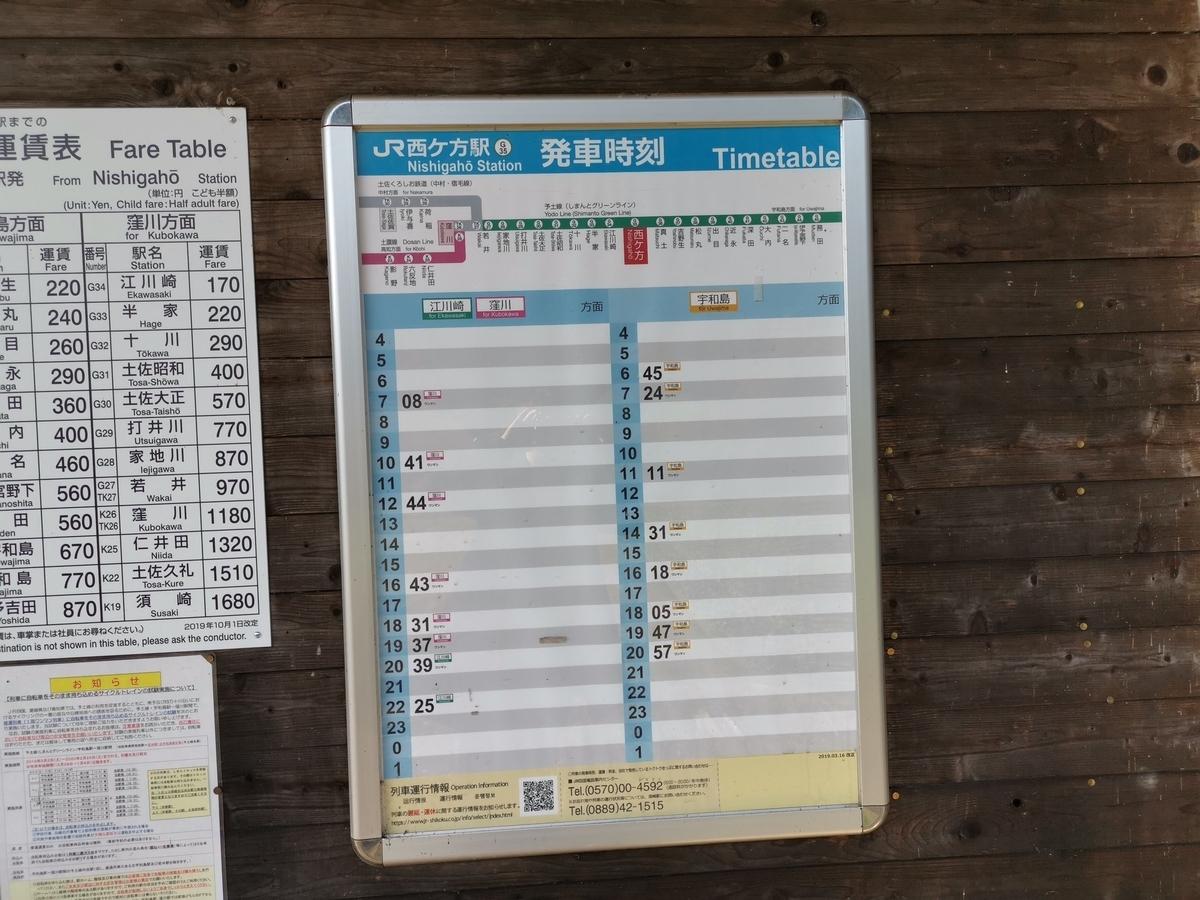 f:id:shun_hitotsu:20200108165548j:plain