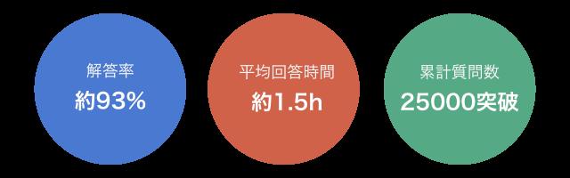 f:id:shun_prog0929:20160611230019p:plain