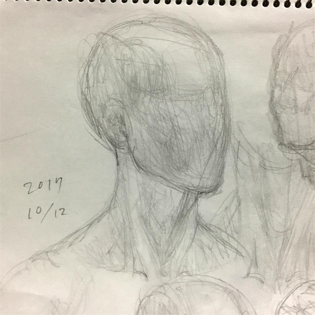 頭蓋と首の感じを描いた絵