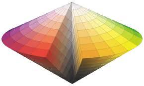 オストワルトの色立体の絵