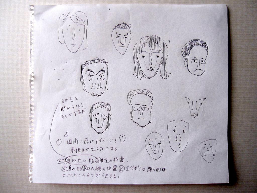 似顔絵を研究する図