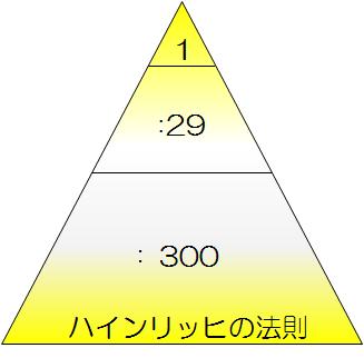 f:id:shunmaru12:20200222120137p:plain