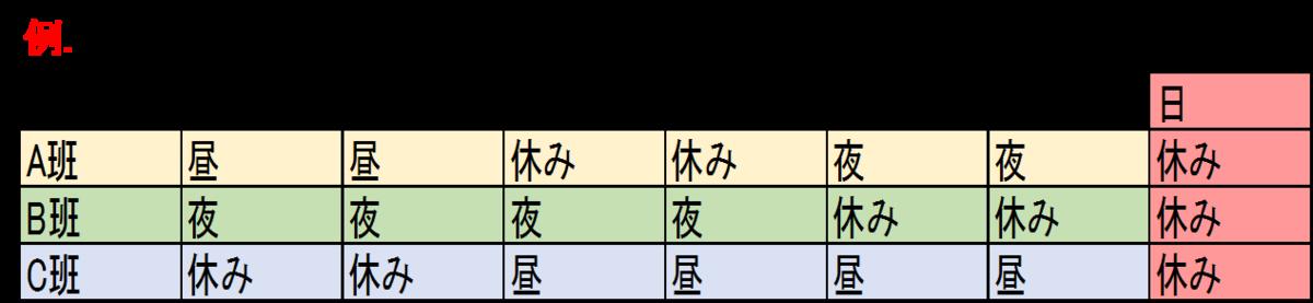 f:id:shunmaru12:20200427130217p:plain