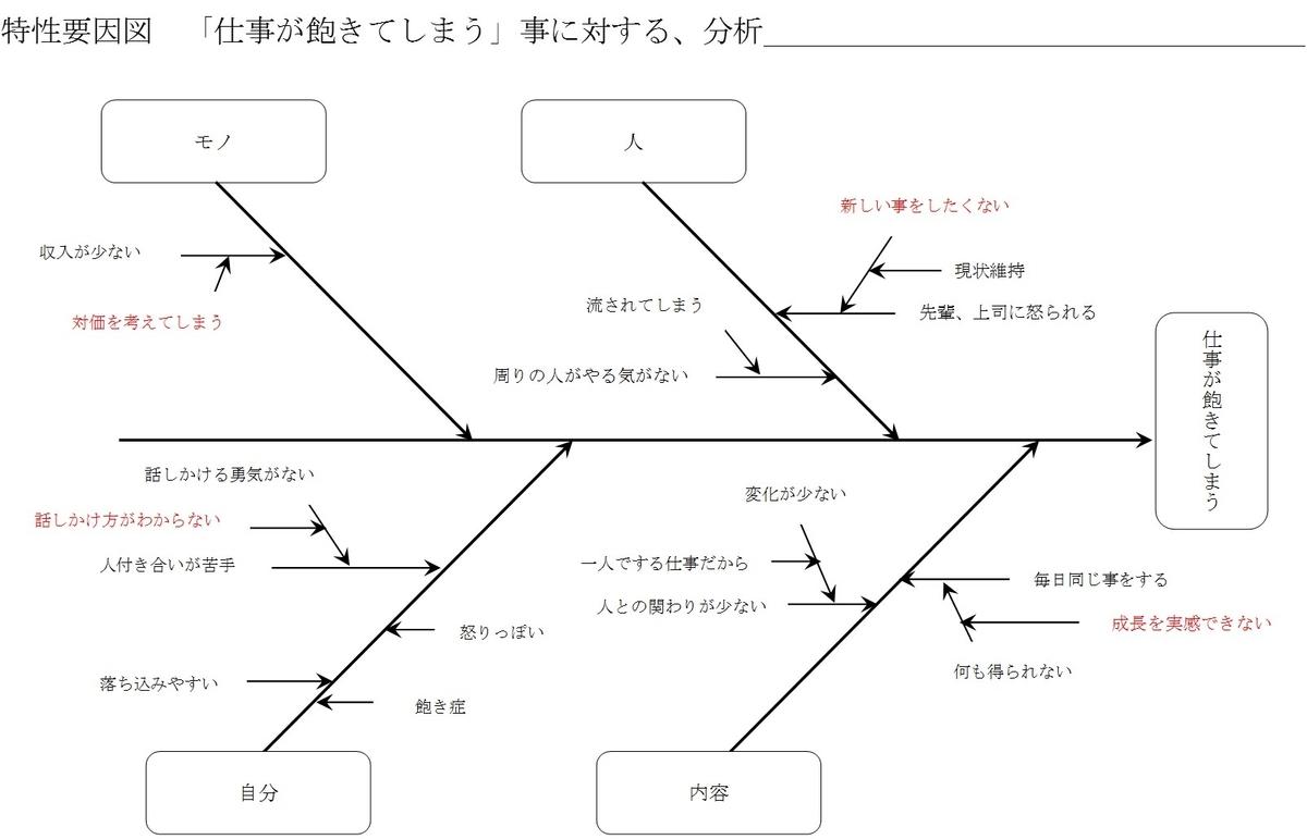 f:id:shunmaru12:20200501093003j:plain