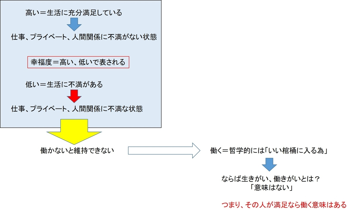 f:id:shunmaru12:20200507092304j:plain