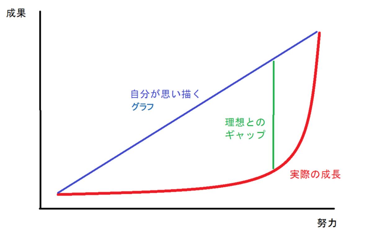 f:id:shunmaru12:20200515233156p:plain