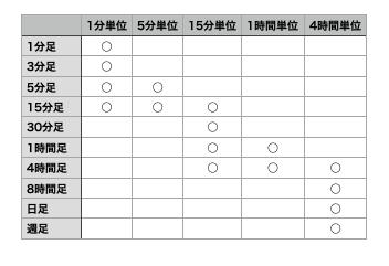 f:id:shunoted:20200508062735p:plain