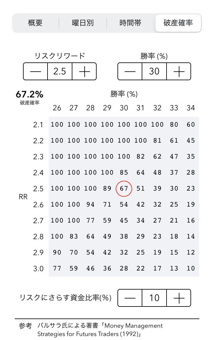f:id:shunoted:20200911074534j:plain