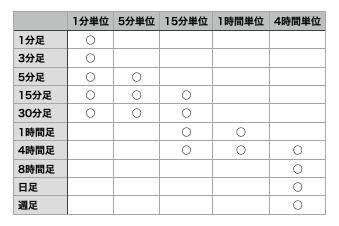 f:id:shunoted:20201220114514p:plain