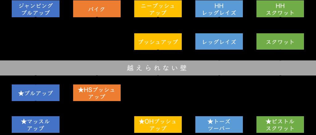f:id:shunpoko:20181114142133p:plain