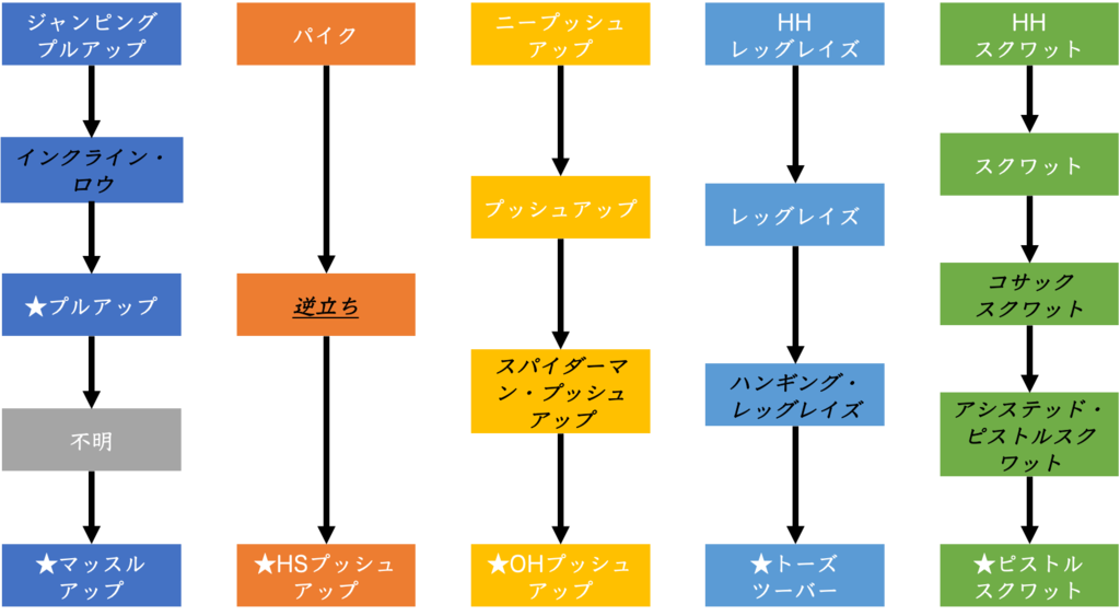 f:id:shunpoko:20181114142146p:plain